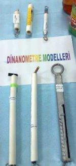 Dinamometre