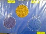 Katı, Sıvı ve gaz Moleküllerin Gösterimi