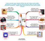 Sigarada hangi zararlı maddeler var?