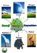 Enerji kaynakları