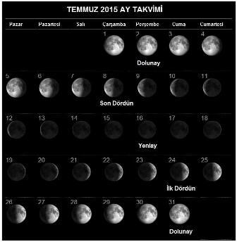 Temmuz Ayında Az Rastlanan Ama Önemli Gök Olayları Var