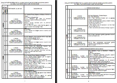 MEB in yayınladığı 8. Sınıf fen bilimleri dersi TEOG2 kazanım kapsam listesi