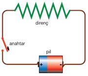 Elektrik Akımı Nedir?