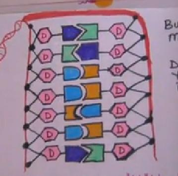 DNA ve Özellikleri Bölüm 3
