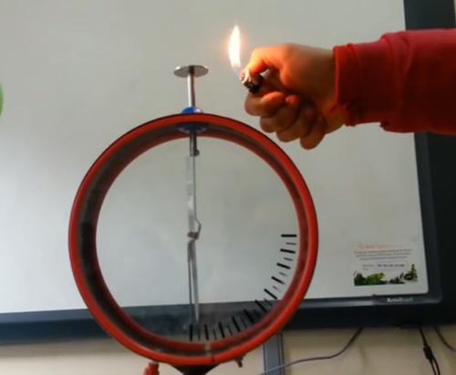 Statik elektrik ve plazma